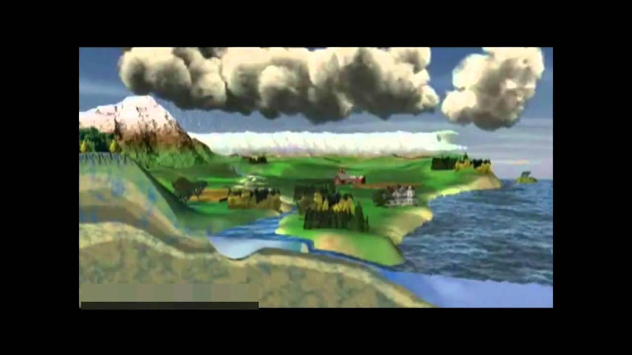 X9 - SIKLUS HIDROLOGI.wmv - YouTube