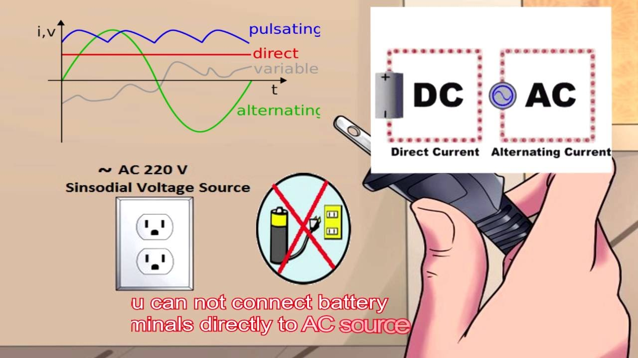 How To Convert Ac Dc And Make Phone Charger Youtube Circuits Or Direct Current Alternating In A