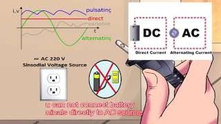 AC DC Telefonun Şarj Dönüştürmek için nasıl