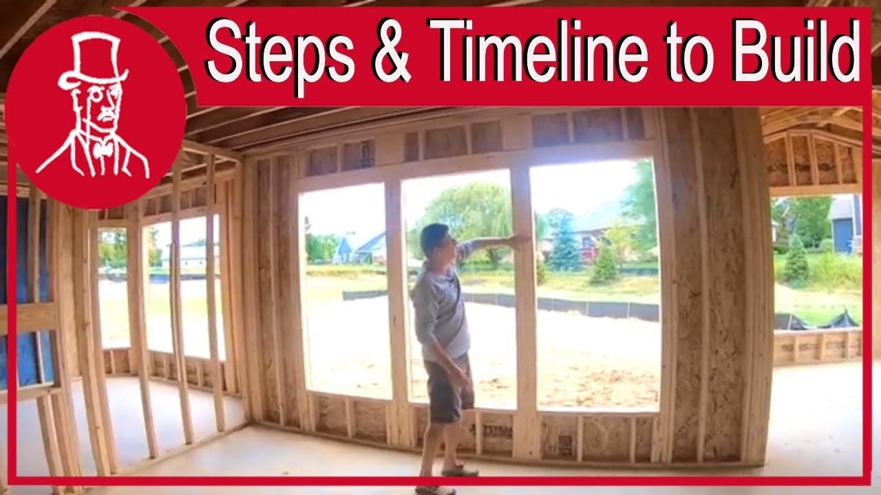 Steps To Building A House Timeline You