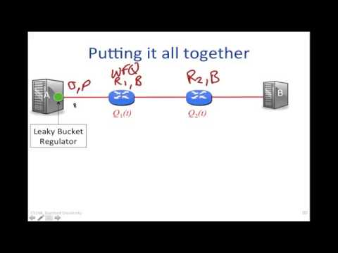 18   Packet Switching   Principles Terminology, End to End Delay and Queueing delay