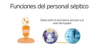 2.2 Funciones del personal séptico y aséptico