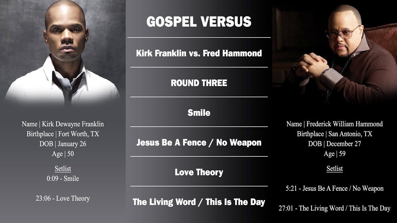 In The Midst of The Storm Kirk Franklin vs. Fred Hammond on VERZUZ Was FIRE !!