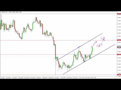GBP/USD Technical Analysis for December 05 2016 by FXEmpire.com