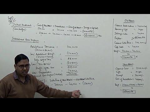 Capital Budgeting (Replacement Problems) ~ Financial Management [For B.Com/M.Com/CA/CS/CMA]