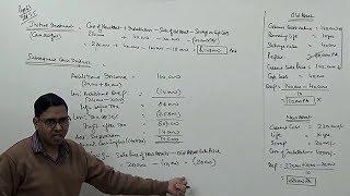 #2 Capital Budgeting (Replacement Problems) ~ Financial Management [For B.Com/M.Com/CA/CS/CMA]