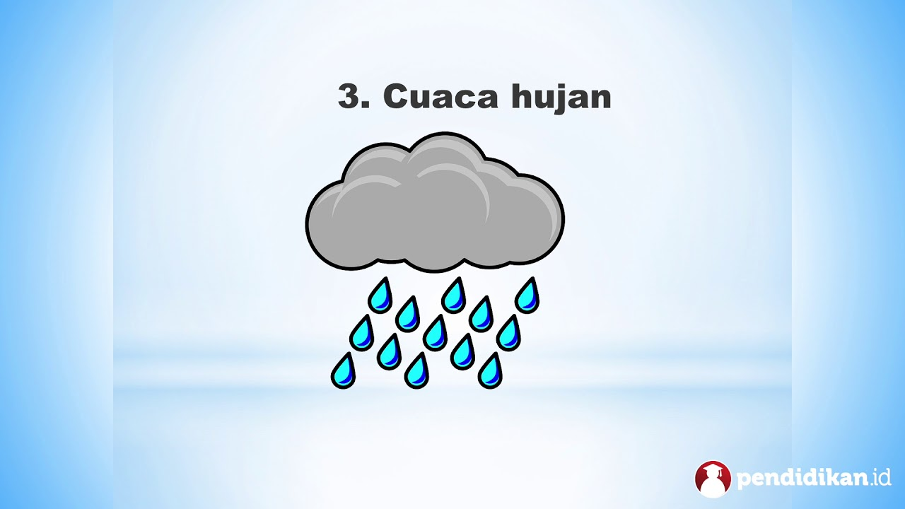 Kelas 03 Tema 5 Subtema 1 Ipa Pengertian Macam Cuaca Video Pendidikan Indonesia Youtube