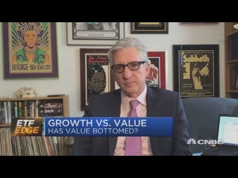 Top Value Investor Shutters His Firm As Growth Outperforms - Tracking The Divide