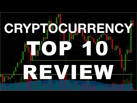 Top 10 Cryptocurrency Technical Analysis Reviews