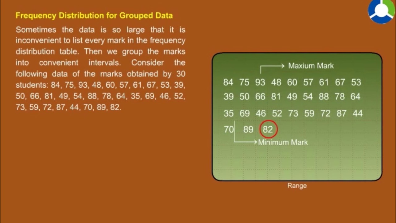 small resolution of ICSE 9 Maths   Statistics   Introduction to Statistics – Study Material