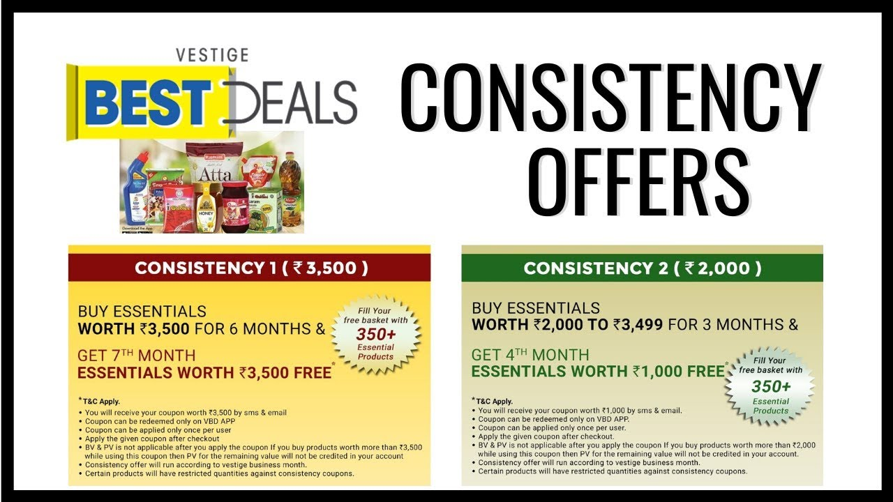 Best Deals Consistency Offers In Hindi By Create Your Success