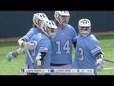 Johns Hopkins Men's Lacrosse   2018 Year in Review