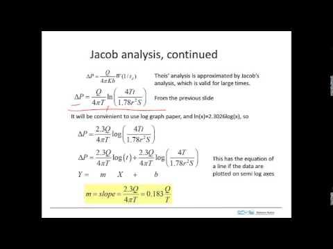 pumping test analysis part1