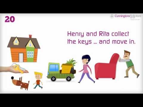 buying-your-house-in-england-and-wales:-a-guide
