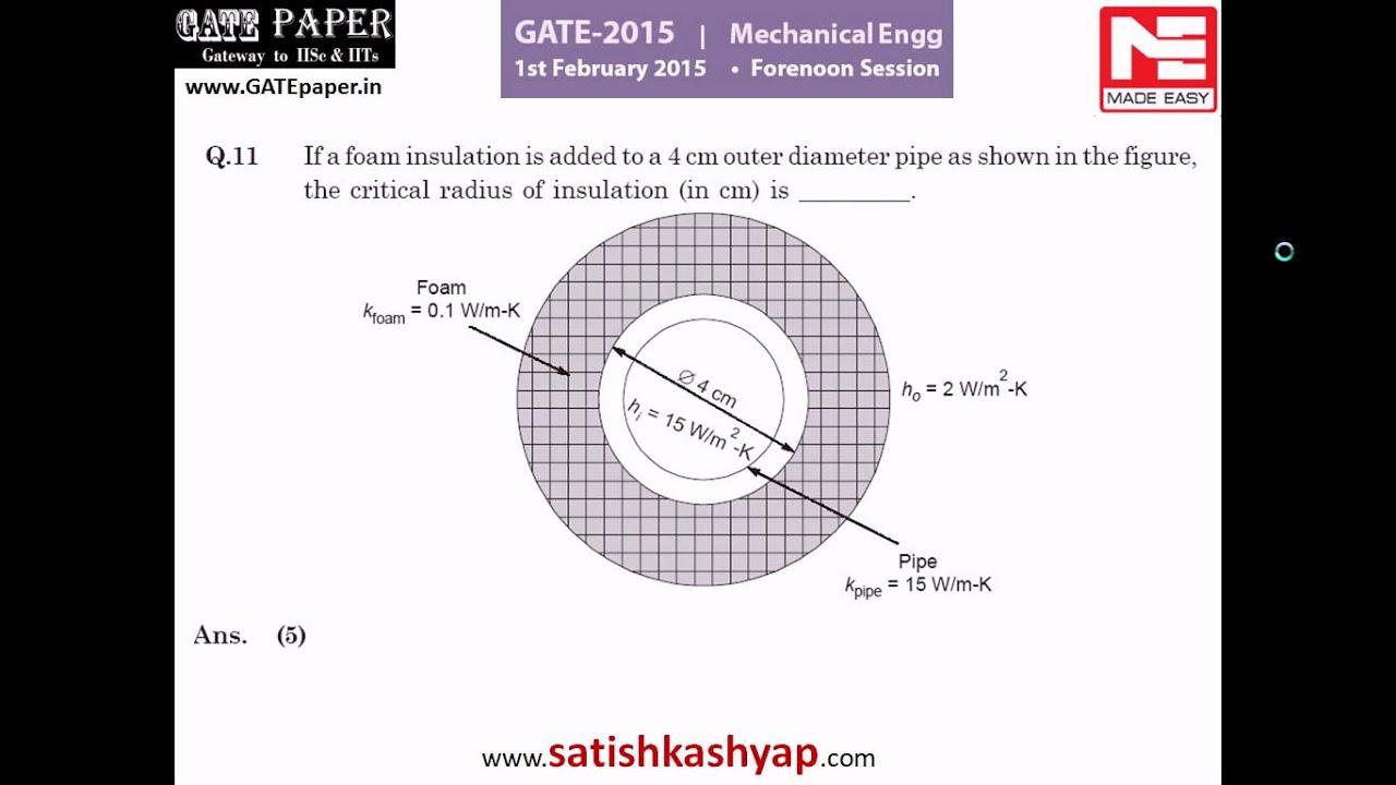 Gate 2015 Ebook For Cse
