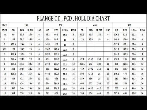 Flange OD , PCD ,HOLL DIA & HOLE NUMBER - YouTube