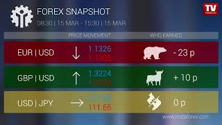 InstaForex tv news: Who earned on Forex 15.03.2019 15:00