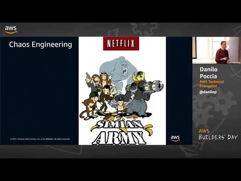 AWS Builders' Day | Building Global Serverless Backends powered by Amazon DynamoDB Global Tables