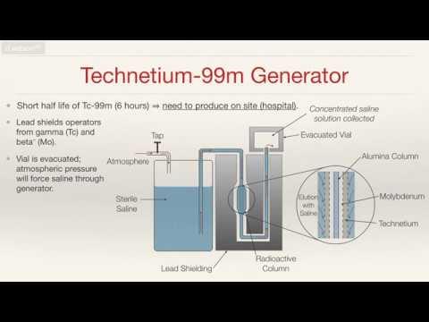 Production of Technetium 99m