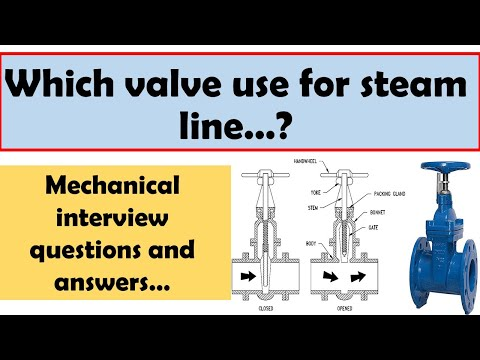 Mechanical Fitter interview questions and answers.