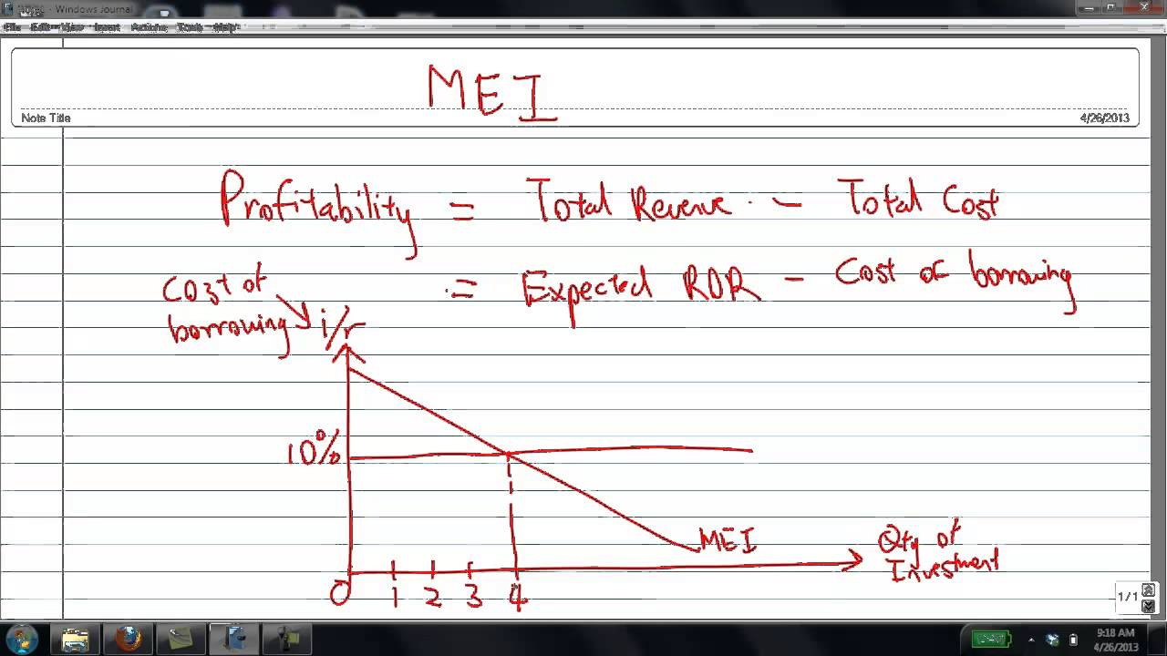 Marginal efficiency of investment youtube marginal efficiency of investment ccuart Images