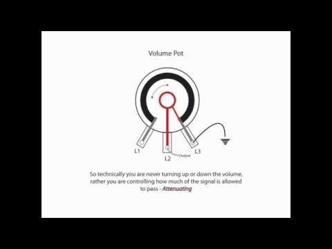 volume-potentiometers---explained
