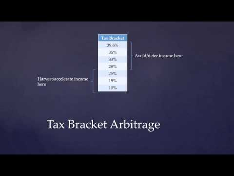 """Smart Taxes & Big Savings"" Webinar - Clip - Tax Bracket Arbitrage"