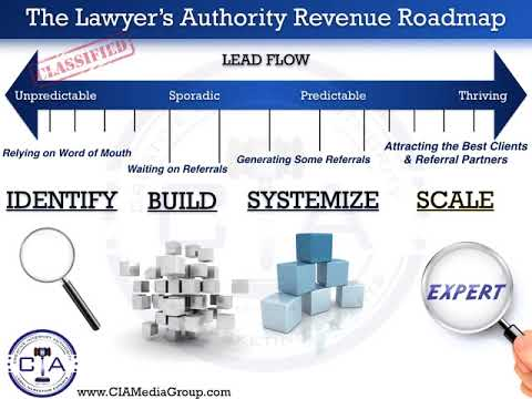 The Lawyer's Authority Revenue Roadmap - How to Use Videos to Attract More Clients