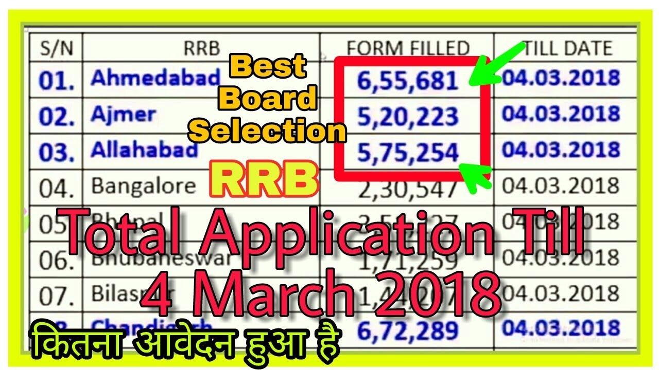 Rrb Application Form 2015 Pdf