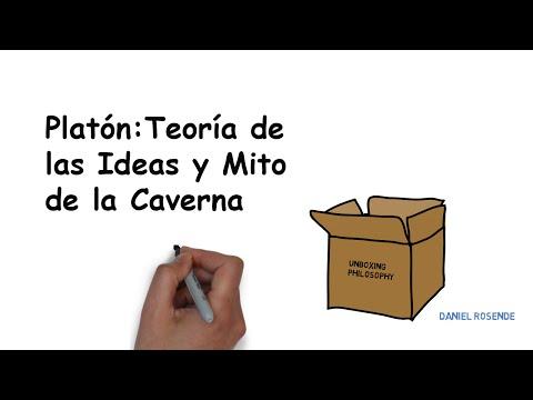 Platón: Teoría de las Ideas y Mito de la Caverna