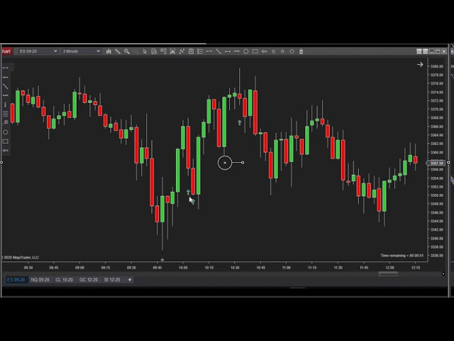090820 -- Daily Market Review ES CL NQ - Live Futures Trading Call Room
