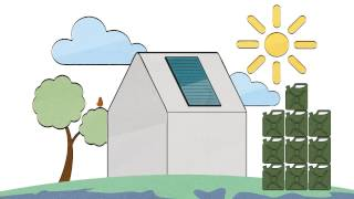 Faszination Solar - Vaillant