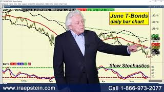 Ira Epstein's End of the Day Financial Video 5 21 2018 thumbnail
