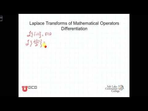 L12 5 2Laplace Trans Derivative