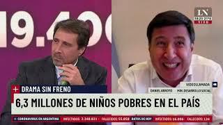 El fuerte cruce entre Feinmann y Arroyo por las cifras de la pobreza