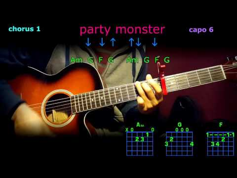 party monster the weeknd guitar chords