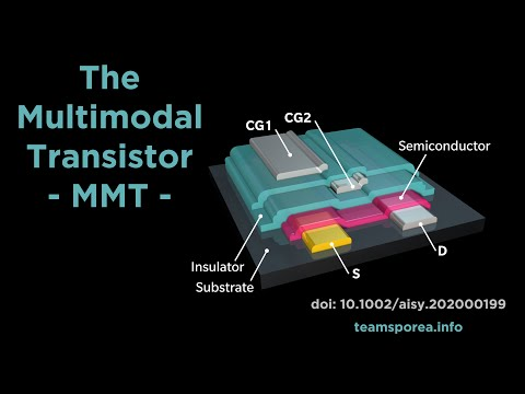 The Multimodal Transistor - Video Abstract
