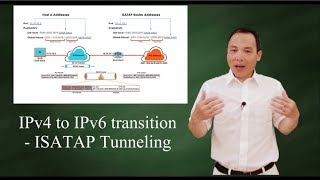 iPv4 to IPv6 transition - ISATAP tunneling