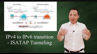 IPv4 to IPv6 transition - ISATAP tunneling