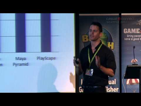 How In-Game Metrics Assist Publishers And Developers Reach a Wide User Base | Eyal RABINOVICH