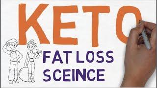 What is Keto Diet | Ketogenic Fat Loss Advantage