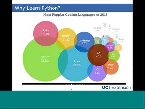Python Programming for Data Analysis (7/1/2015)