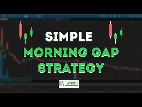 Morning Gap Trading | Simple Day Trading Strategy