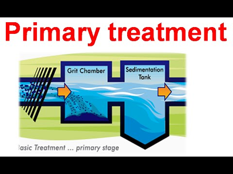 Primary Treatment Of Wastewater Youtube