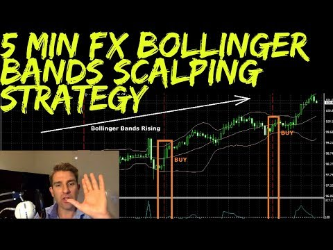 5 Minute Forex Bollinger Bands Scalping Strategy ⛏️