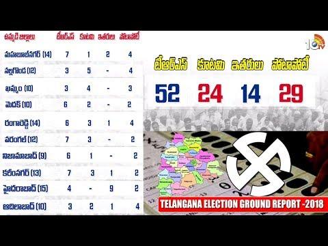 టీఆర్ఎస్, కూటమి, ఇతరలు పోటా పోటీ... | Exclusive Survey Report on TS Elections 2018 | 10TV Survey