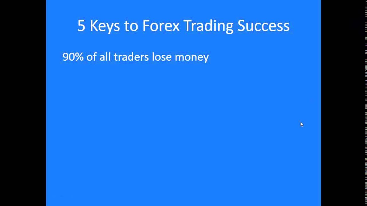 Mark boardman forex