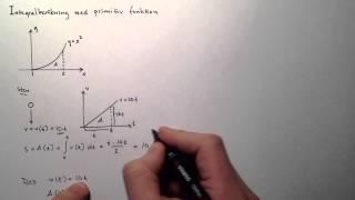 Integralberäkning med primitiv funktion