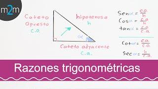 Explicación de las Funciones trigonométricas