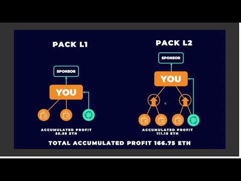 Lion's Share Ethereum Smart Contract – L1 Or L2 Which Pack To Choose (Best Strategy To 8 Figures)